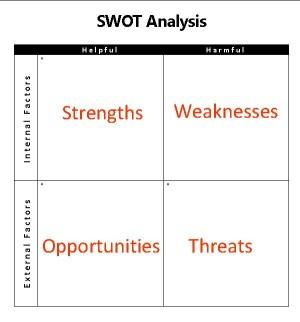 SWOT image